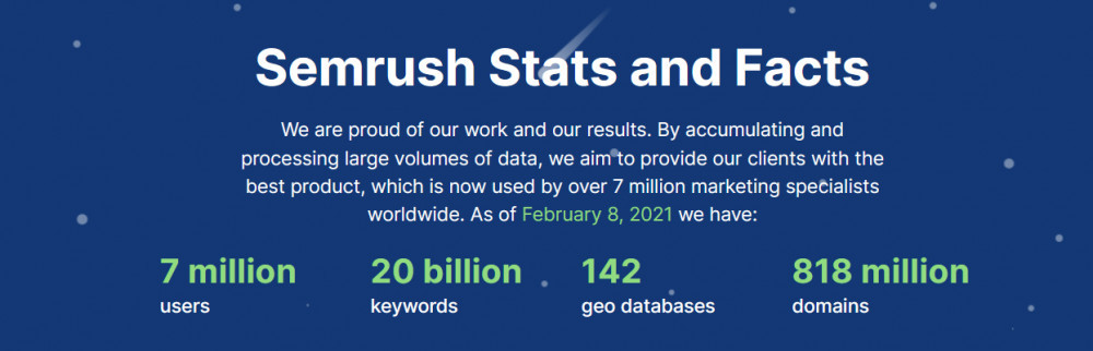 Semrush stats and facts