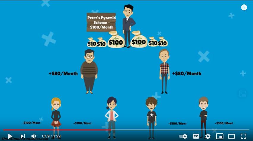 Still of pyramid scheme video